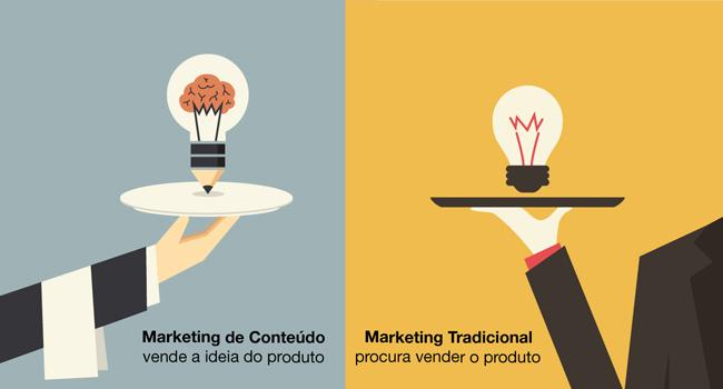 Inbound Marketing: Conteúdo para Web